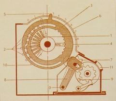 Detalle del funcionamiento del sistema de rueda de dientes variables diseñado por Odhner. Fuente: www.prehistoriadelainformatica.com