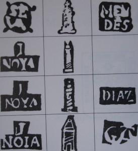 Contrastes de la ciudad de La Coruña correspondientes a los siglos XVIII y XIX. Fuente: 'Las Marcas de la Plata española y virreinal'