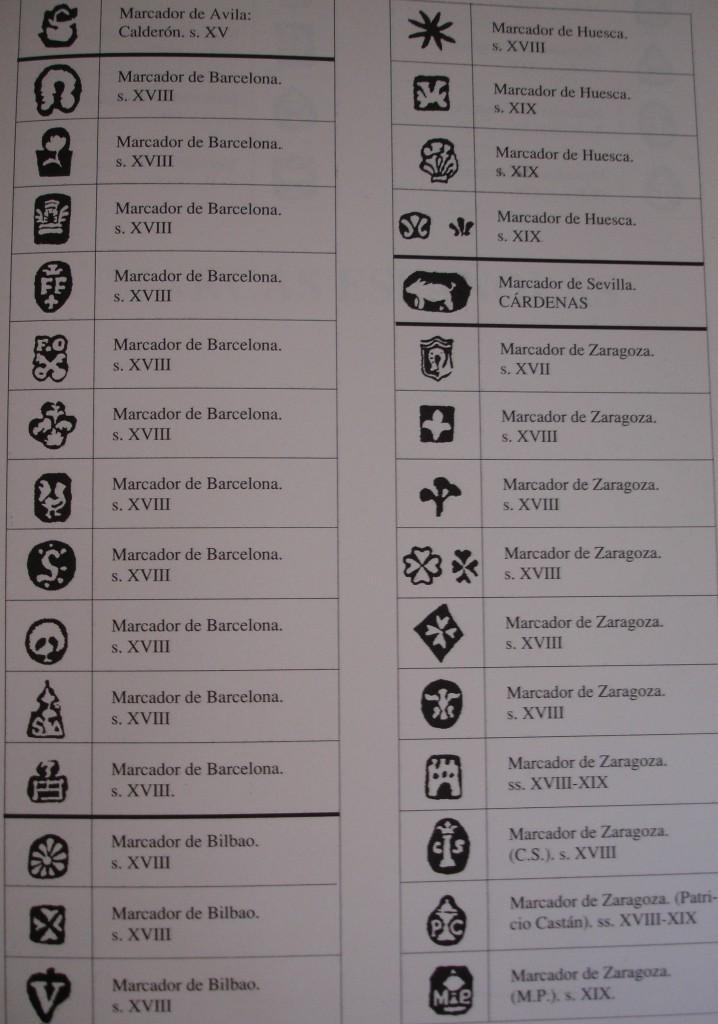 Símbolos correspondientes a marcadores españoles. Fuente: 'Las Marcas de la Plata española y virreinal'.