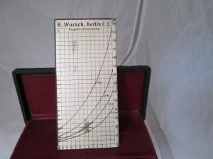 Escala graduada que acompaña al tonómetro diseñado por el médico noruego