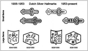 Punzones holandeses de plata de ley